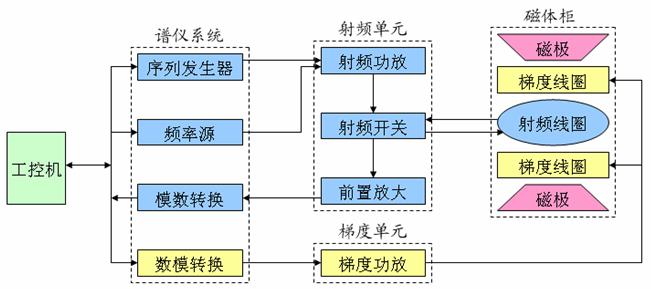 核磁共振结构示意图.jpg