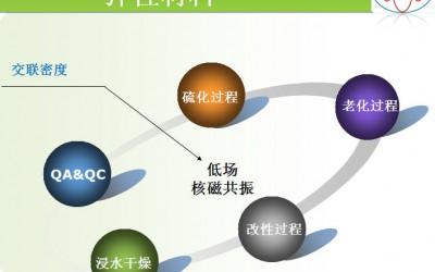 核磁法在聚合物材料交联密度,老化,疲劳方面的应用