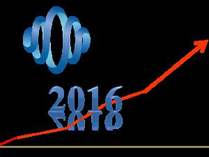 2016纽迈全新出发,坚持打造低场核磁应用解决方案专家