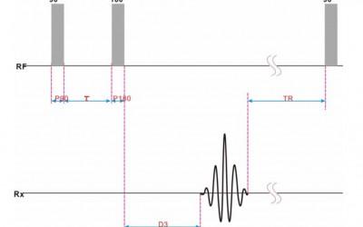 低场核磁共振硬脉冲回波序列
