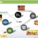 低场核磁共振技术在食品农业领域应用方案