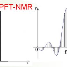 脉冲核磁共振教学仪(EDUMR)_脉冲核磁共振成像仪