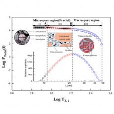 核磁共振技术用于水泥浆体初始结构表征及相关机理的研究