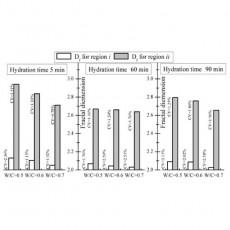 核磁共振技术用于水泥浆体初始结构表征及相关机理的研究-2