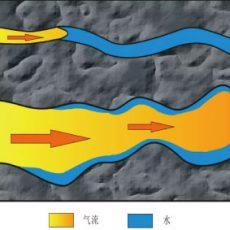 NMR(利用台式核磁共振)评价非常规储层水锁效应